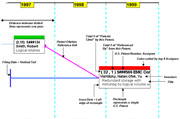 guide-to-reading-patent-map.jpg