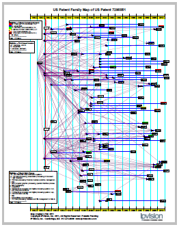 Patent Family Map of Discovery Communications