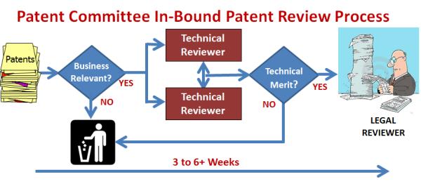 PatentCommitteeInBound resized 600