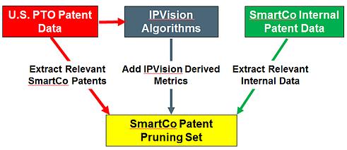 PatentPruningData resized 600