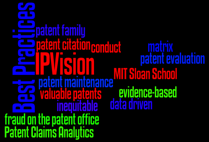 PatentFeeWordCloud