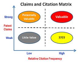 ClaimsCitationMatrix resized 600