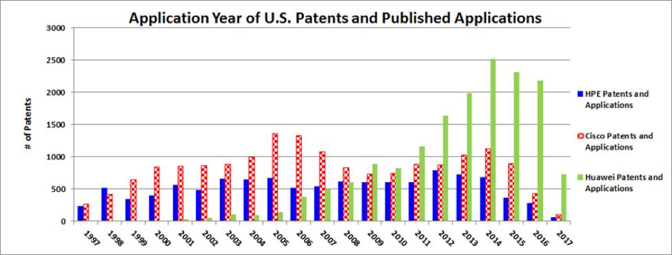 Feb patent news 1