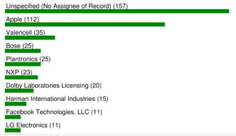 January patent news 1
