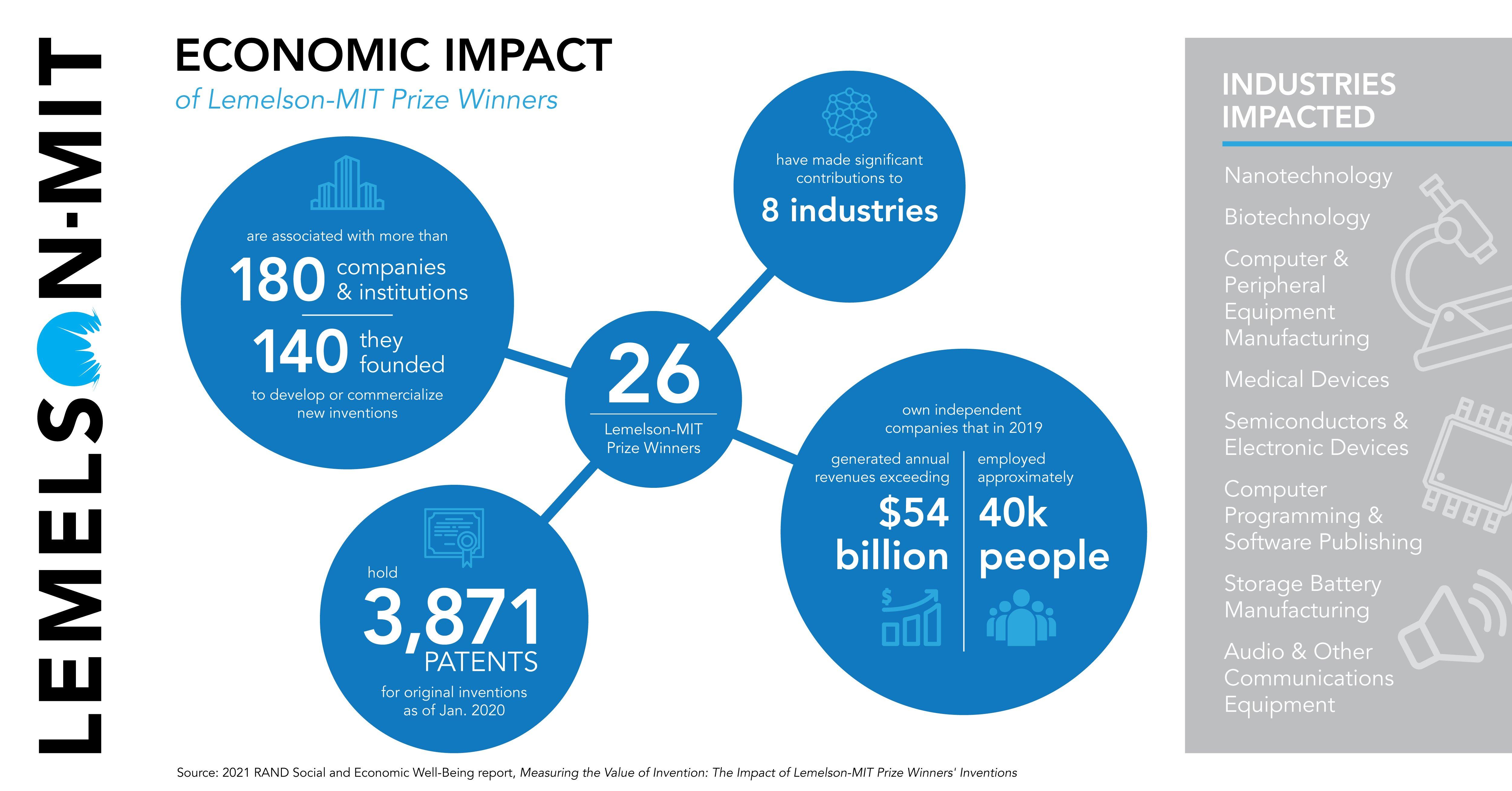 L-MIT-Infographic1-v1
