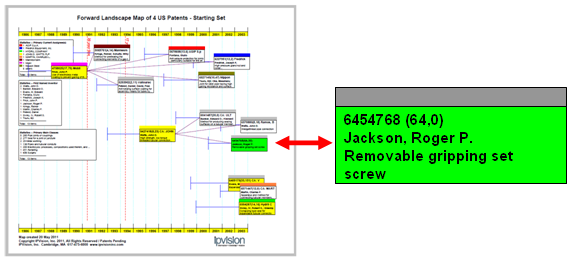 forward patent map