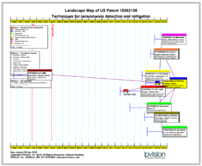 patent map ransomware