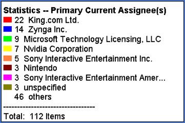 sony patent 2