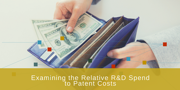 relative spend for R&D and patents