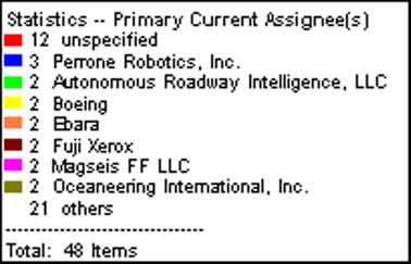 underwater drone patent holders